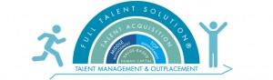 Full Talent Solution