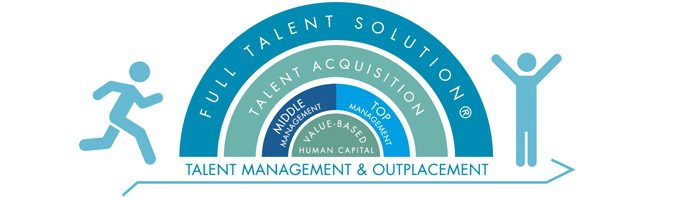 Full Talent Solution